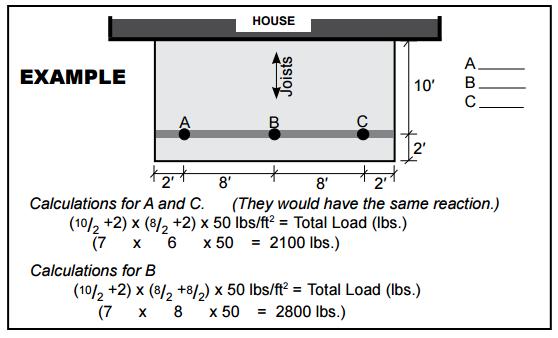 Pile Load Formula