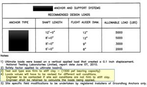 Sample of Groundhog Engineering